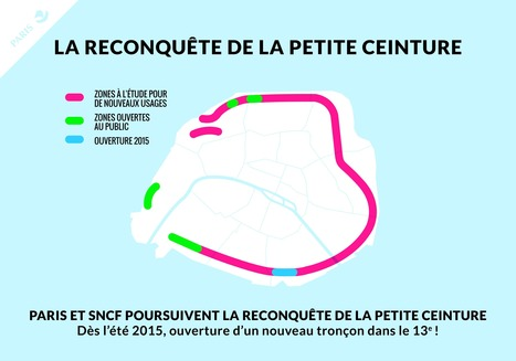 Petite ceinture, la reconquête continue | Nature en ville et Biodiversité | Scoop.it