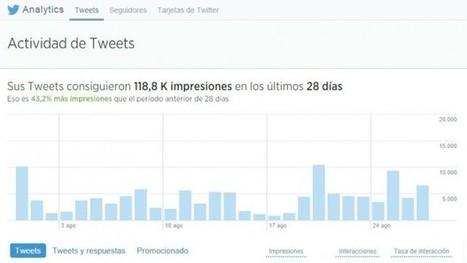 Twitter libera sus herramientas de análisis para todos - FayerWayer | Digital Marketing | Scoop.it