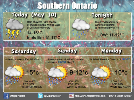 Southern Ontario weather for May 10, 2013   Major Twister (dot) com   Weather info   Scoop.it