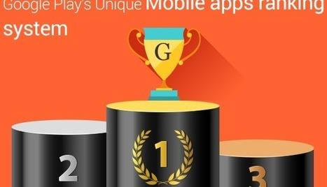 Google Play's Unique Mobile apps ranking system | Technology and Gadgets latest news | Scoop.it