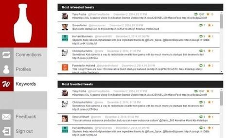 Tweetchup es la herramienta para conocer tus métricas de Twitter | E-learning, Moodle y la web 2.0 | Scoop.it