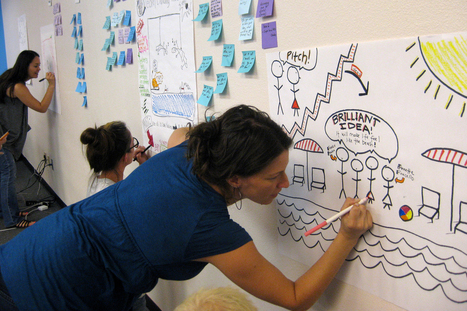 "How doodling can help companies see the big picture | ""Facilitation Graphique"" 