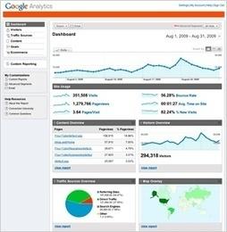 ¿Cómo instalo google analytics en mi blog? – La importancia de la analítica web   working with Wordpress   Scoop.it