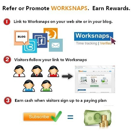 Refer Friends to Worksnaps and Earn Money | Affiliate Program for Time Tracking | Business, Telecommuting and Productivity | Scoop.it