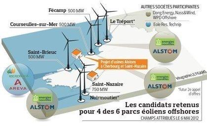 Les gagnants de l'éolien offshore en France | fonctionnement et developpement éolien | Scoop.it