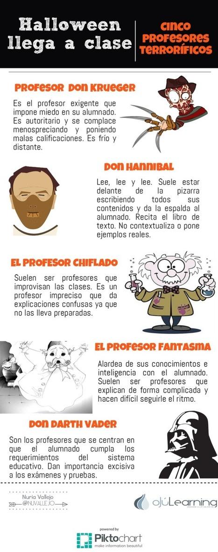 Halloween llega a clase: 5 profesores terroríficos - oJúLearning | iEduc@rt | Scoop.it
