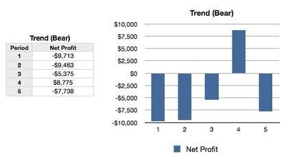 S&P Intraday Price Study   Algorithmic Trading   Scoop.it