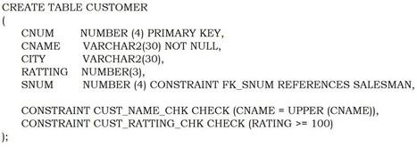 Check Constrants | DataBase Tutorial Nucleus | Scoop.it