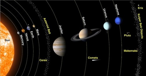 The Inner and Outer Planets in Our Solar System | Out of This World Earth Science | Scoop.it