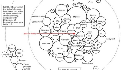 This map reveals exactly where Silicon Valley gets itstalent | Startup Development | Scoop.it