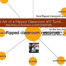 Flipped Classroom Resources | Learn about Flipped Classroom Resources on instaGrok, the research engine | The Ischool library learningland | Scoop.it