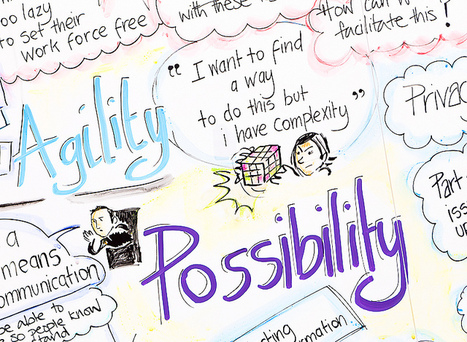 Graphic Recording from Evolving Workforce Think Tank at #DellTechCamp | SKETCHNOTING | Scoop.it