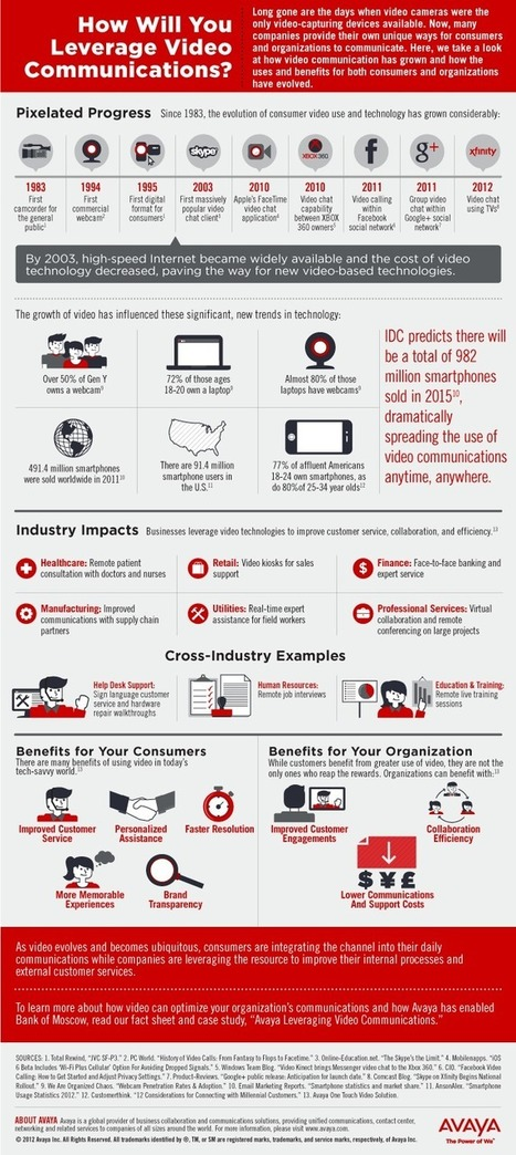 How Will You Leverage Video Communications? | Infographics Collection | Scoop.it