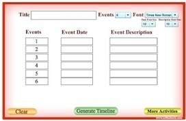 Here Is A Great Tool for Creating Educational Timelines with Students in Class ~ Educational Technology and Mobile Learning | Avances TIC. Didáctica | Scoop.it