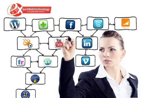 Social Media Optimization - A Way to Market Your Business | Web Development Services | Scoop.it