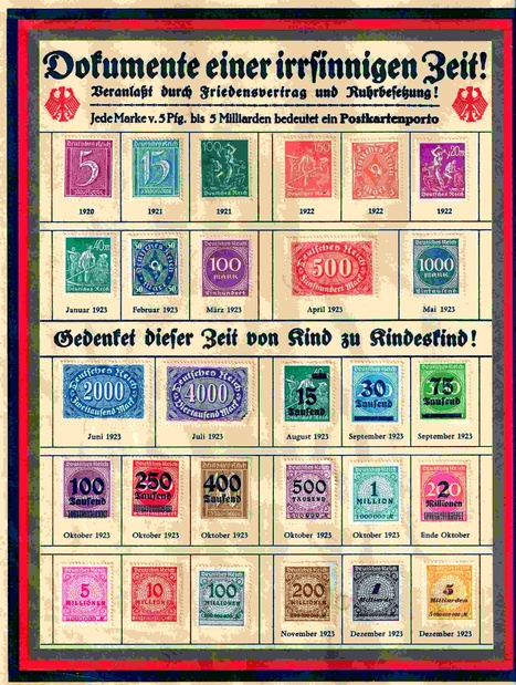 Sowing Fear: World War I and the Seeds of Hyperinflation - SPIEGEL ONLINE   Intervalles   Scoop.it