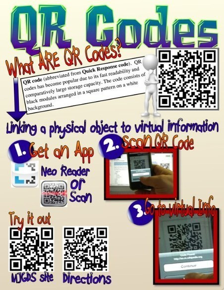 Transliteracy- QR Codes and Art | Langwitches Blog | Love to read ... | IKT och iPad i undervisningen | Scoop.it