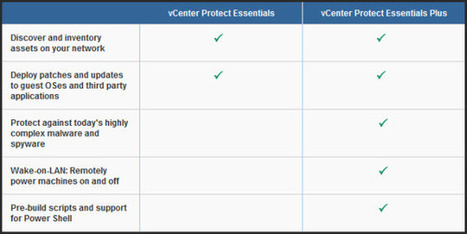 What is vCenter Protect Essentials and Essentials Plus? | LdS Innovation | Scoop.it