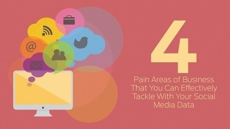 How Social Media Data Can Help You Tackle 3 Vital Pain Areas of Your Business? | CIM Academy Digital Marketing | Scoop.it