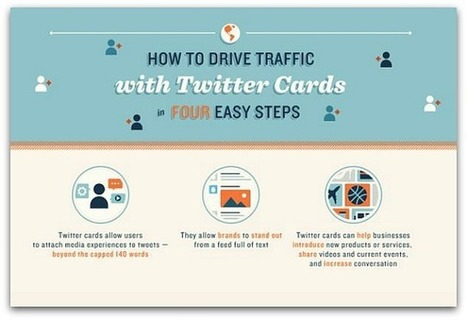 Infographic: Drive more website traffic with Twitter Cards | Online World | Scoop.it