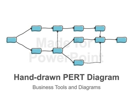 PERT Diagram - Hand-drawn PowerPoint Presentation | Editable & Ready-to-use PPT slides (information, maps, graphs, data) | Scoop.it