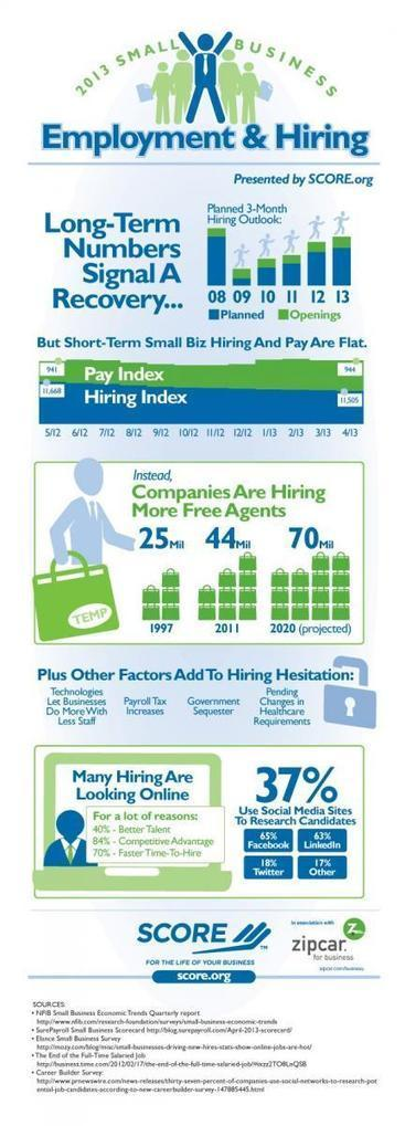 2013 Small Business Employment and Hiring Infographic | SCORE | U.S. Manufacturing | Scoop.it