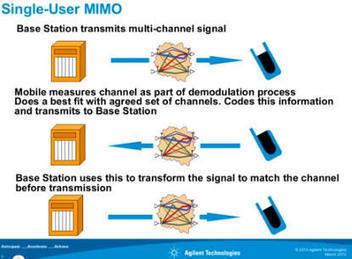 Long Term Evolution (LTE) Tutorials | Telecommunications | Scoop.it