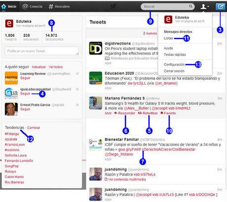 Eduteka - Usos de Twitter en educación | Educación y TIC | TICs for RedeTELGalicia | Scoop.it
