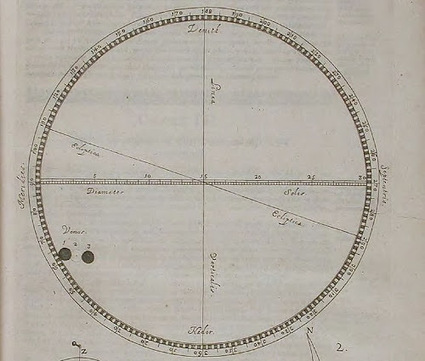 yovisto blog: Jeremiah Horrocks and the Transit of Venus | Explorers and Discoveries | Scoop.it