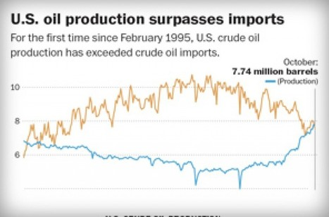 Improving U.S. oil production reaches milestone in October, agency says | Sustainability Science | Scoop.it