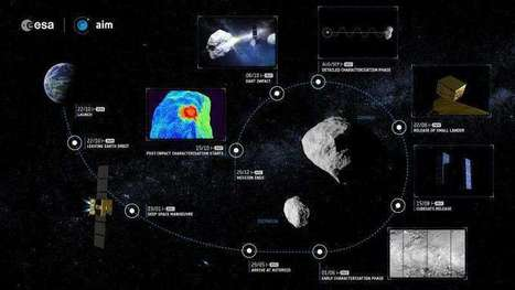 AIDA double mission to divert Didymos asteroid's Didymoon - Phys.Org | Astronomy News | Scoop.it
