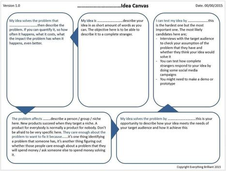 Idea Canvas. How to describe any idea with 5 questions - Brilliant Ideas | Bibliothèque eXpérience Utilisateur | Scoop.it