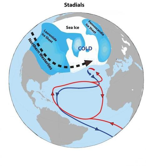 Has the puzzle of rapid climate change in the last ice age been solved? | Sustain Our Earth | Scoop.it