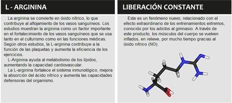 Xtreme Power Revisar - Obtener Masa Muscular | Xtreme Power Spain | Scoop.it