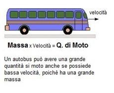 Quantità di Moto e Urti | Argomenti di Fisica | Fisica - Physics | Scoop.it