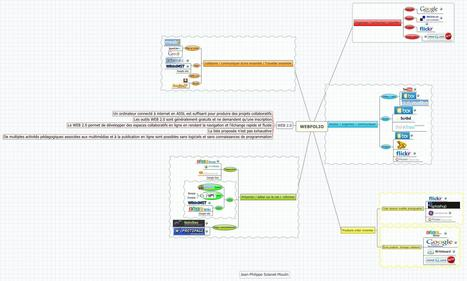 WEBFOLIO: carte mentale | Classemapping | Scoop.it