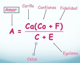 Mates y + - Expresión algebraica del Amor en el día de San Valentín | Educación, Tecnologías y más... | Scoop.it
