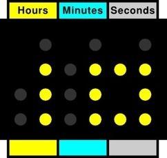 Binary Clock | Education | Scoop.it