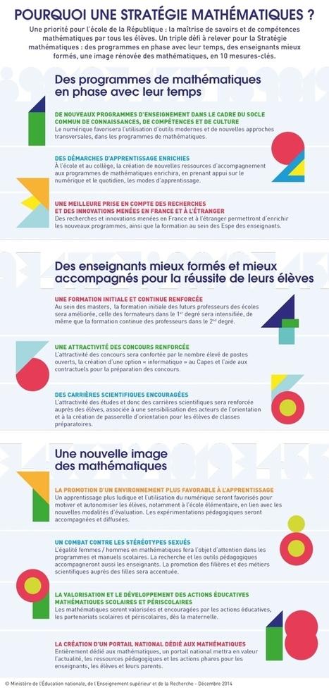 Stratégie mathématiques | Panorama des Mathématiques Actuelles | Scoop.it