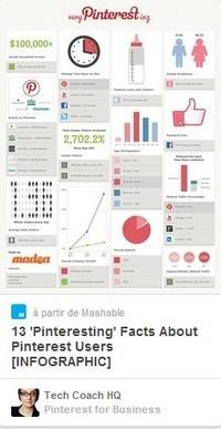 Comment utiliser Pinterest (curation) même sans visuel à partager | François MAGNAN  Formateur Consultant | Scoop.it