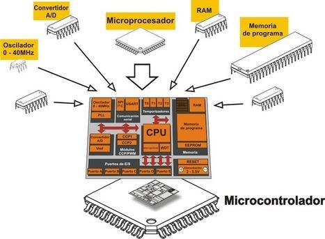 ¿Qué son los Microcontroladores? | FP Informática | Scoop.it
