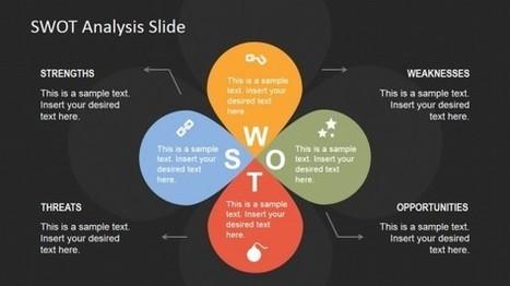 Petals SWOT Analysis PowerPoint Template - SlideModel   PowerPoint Presentations   Scoop.it