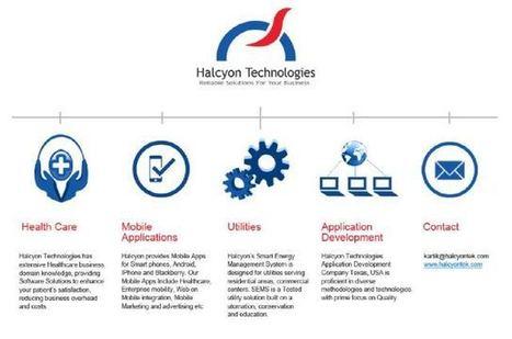 software development companies USA   App Software Development Companies USA   Scoop.it