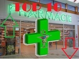 TOGO: LOME Le TOP 10 des pharmacies ! - Le blog de peuples ... | Togo Actualités | Scoop.it