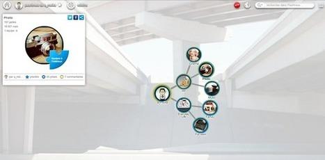 Pearltrees vous permet désormais d'utiliser directement vos propres documents | Outils sympas et utiles pour collaborer, chercher, partager... sur le web | Scoop.it