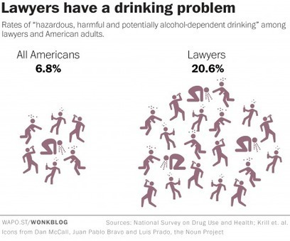 One-fifth of this occupation has a serious drinking problem   Co-creation in health   Scoop.it