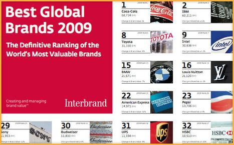 Why do firms need brand ambassadors - Blog | Brand Embassy | Brand Ambassador | Scoop.it