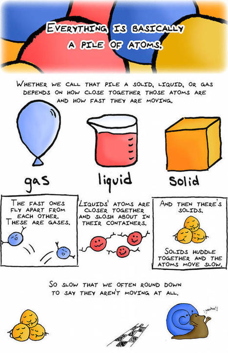 Chemistry Ph.D. Student Turned Her Thesis Into a Comic Book | Mental Floss | How to find and tell your story | Scoop.it