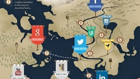 La guerre Facebook-Twitter façon «Game of Thrones» | Réseaux sociaux, l'actu | Scoop.it