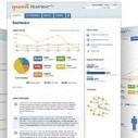 Top 20 social media monitoring vendors for business   B2B Marketing and PR   Scoop.it